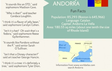 Random Knowledge: Do you know what Andorra is? (infographic)