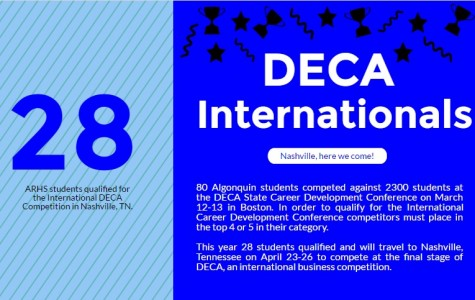 DECA students qualify for international competition