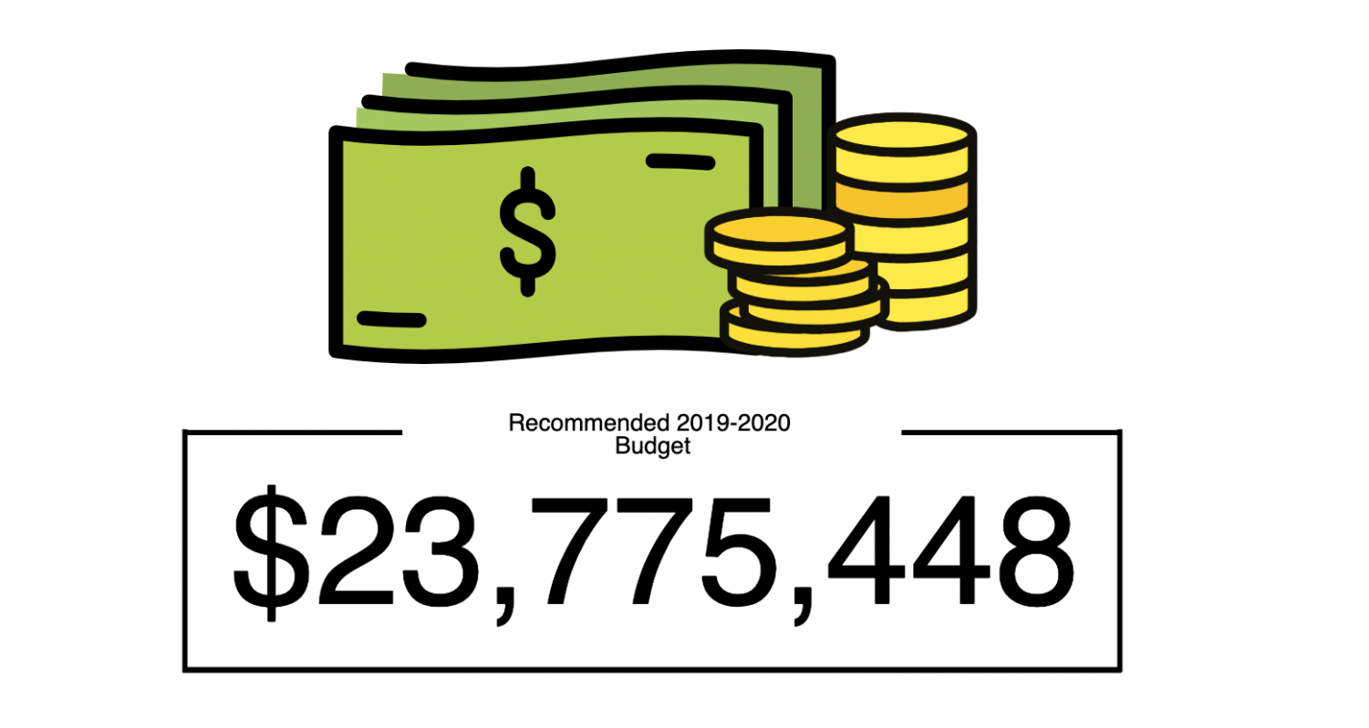 The school committee approved the budget for the 2019-2020 fiscal year at their meeting on February 27.