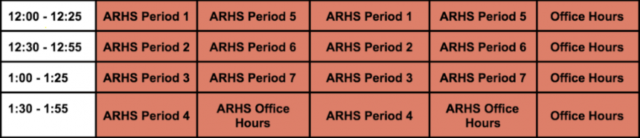 This is the schedule for Algonquin students during the time of remote learning. During these times teacher are allowed to have real time connection with students. Office hours are the same as extra help hours.