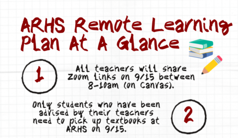 ARHS remote learning plan