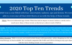 2020 top ten trends