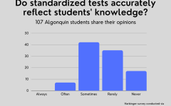 Students share their opinions about whether standardized texts, specifically MCAS, accurately reflect their knowledge.