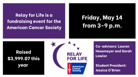 Relay for Life hosted its second successful virtual event, raising about $4000 for the American Cancer Society.