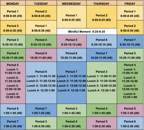 This is the semester one schedule for the 2021-2022 school year, assuming that the current COVID-19 restrictions still apply to schools.