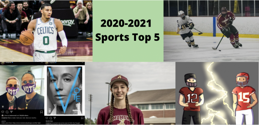 Here are the top 5 articles from the Sports section during the 2020-2021 school year.
